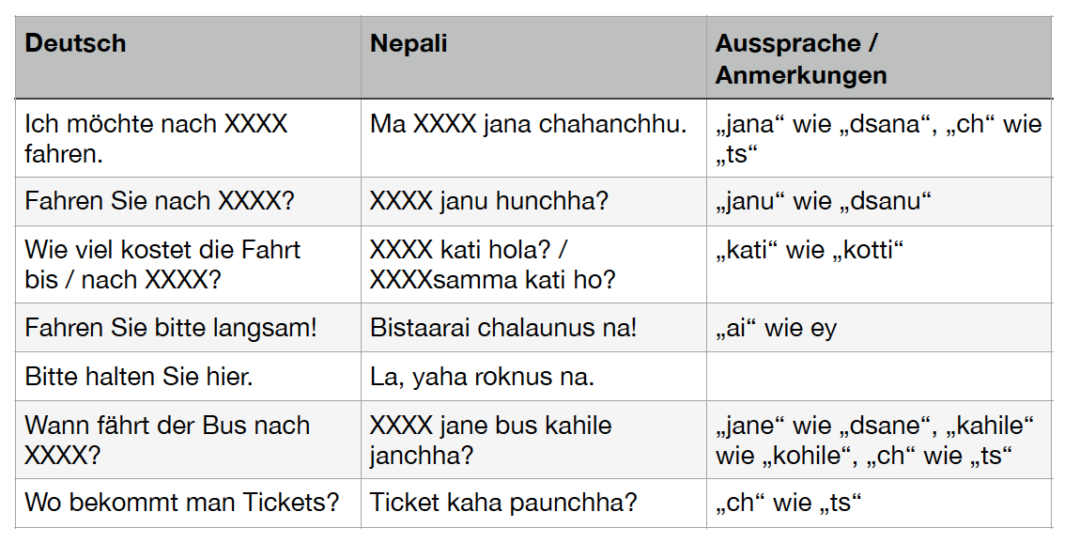 Sprache in Nepal: Vokabeln für Bus und Taxi